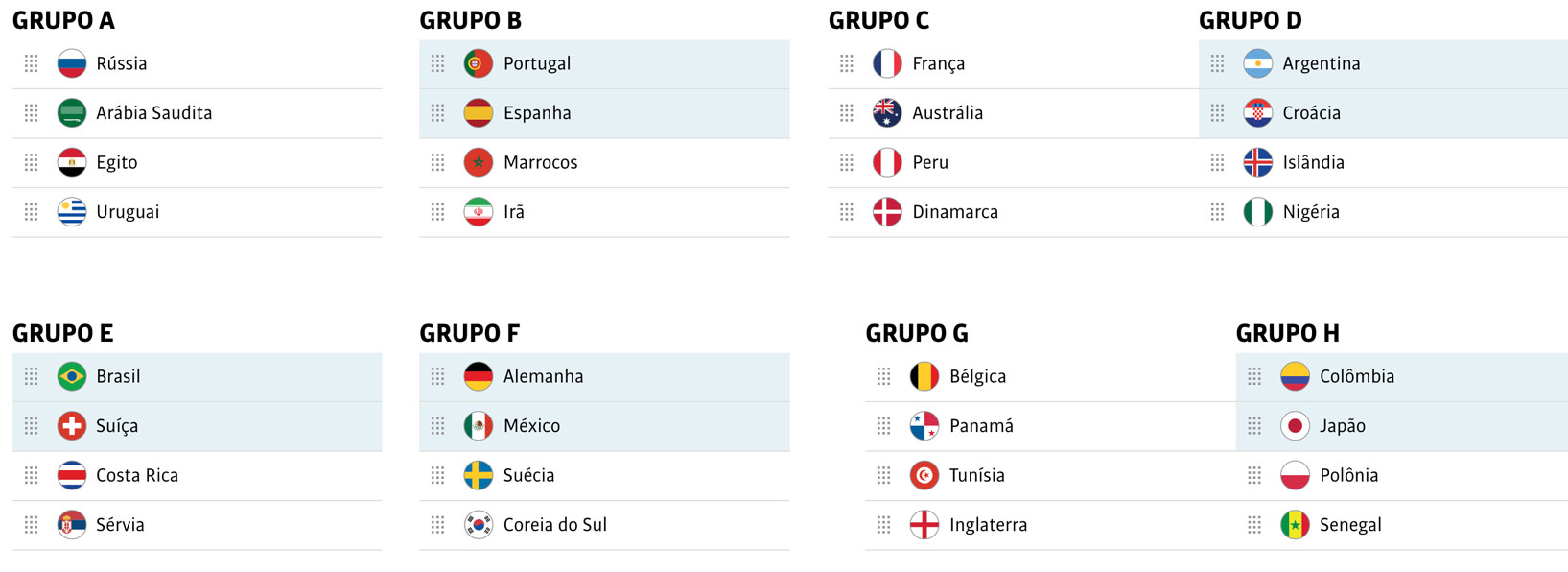 "Image of project ""World Cup 2018 simulator draw and knockout stages"""
